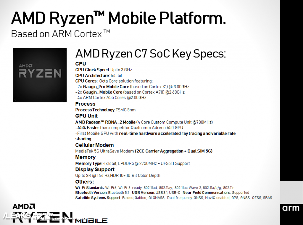 Ryzen C7 - leak specifiche